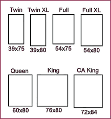 quilt sizes for beds. Standard Quilt Sizes Baby . For Beds