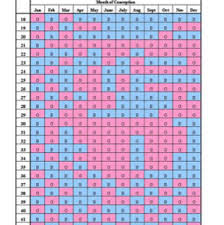 Chinese Calendar Gender Prediction Chart 2015 Two Chinese Gender Calendars April 2016 Babies Forums