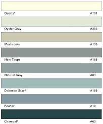 Grout Chart Custom Grout Calculator Averyhomeremodeling Co