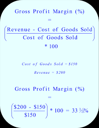 calculate profit margin