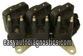 similiar 98 s10 coil pack keywords coil pack wiring diagram 1998 buick further 2001 mercury grand marquis