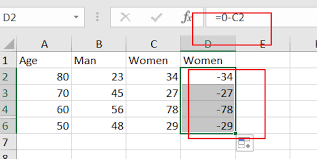 Pyramid Chart Excel How To Create A Population Pyramid Chart In Excel Free