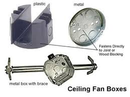confirm ceiling electrical box adequacy ceiling fan boxes
