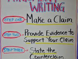 argumentative essay topics middle school ccss argument versus literacy math ideas argument writing