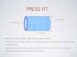 Bearing Design Presentation Final