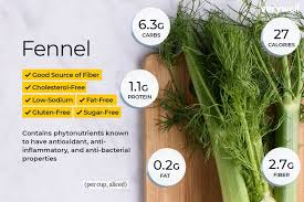 Green Mill Nutrition Chart Fennel Nutrition Facts Calories Carbs And Health Benefits