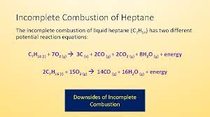 combustion reactions combustion is a