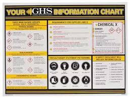 Hazmat Chart Wall Chart Chemical Hazmat Training