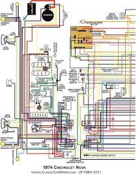1974 nova fuse box wiring diagram list 1974 nova fuse box wiring diagram mega 1974 chevy fuse box diagram manual e book 1974