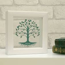 mini family tree in pearlescent emerald green on personalised wall art family tree with personalised framed mini family tree papercut by urban twist