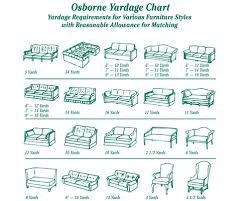 Yardage Chart C S Osborne Co