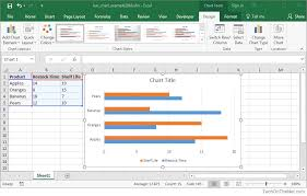 How To Insert A Bar Chart In Excel Ms Excel 2016 How To Create A Bar Chart