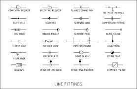 solenoid valve symbols line fittings symbol