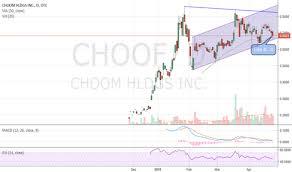 Choof Stock Price And Chart Otc Choof Tradingview