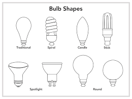 Light Bulb Shape And Size Chart Light Bulb Shapes Types Sizes Auto Electrical Wiring Diagram