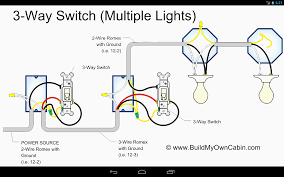 diagram for wiring a light switch wiring diagram for a light how to wire 3 lights to one switch diagram at House Wiring Diagram Multiple Lights