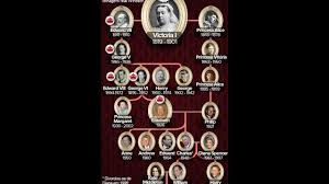 trump and clinton illuminati royal bloodlines exposed trump and clinton illuminati royal bloodlines exposed