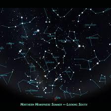 How To Find The Sagittarius Constellation
