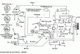 cushman golf cart wiring diagram wiring diagrams heavy duty golf cart solenoid wiring diagram auto