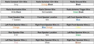 hyundai sonata wiring 2004 hyundai sonata stereo wiring diagram 2004 2001 hyundai elantra radio wiring diagram wiring diagram and