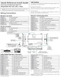 viper 5706 alarm wiring remote start s 10 forum and the viper schematic this is viper s install guide