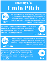 Elevator Pitch Examples For Students 68 Elevator Pitch Example Elevator Speech Pinterest Pitch
