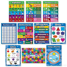 Days Of The Week Chart For Toddlers Toddler Learning Laminated Poster Kit 10 Educational Posters