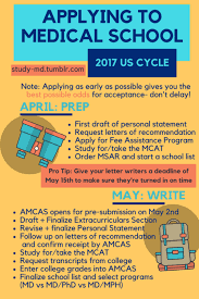 Personal Statement Tip Custom Written Essays Writing Service Secure Payments Personal