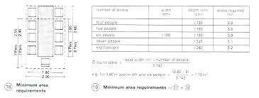 standard dining table sizes. Standard Dining Table Sizes Room Size Calculator Height Cm