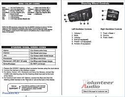 scosche wiring harness diagram awesome pretty sony cdx gt575up metra metra 70-5521 radio wiring harness instructions scosche wiring harness diagram awesome pretty sony cdx gt575up metra tearing 3