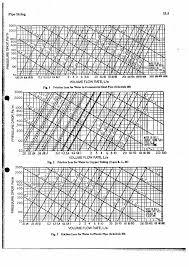 Ashrae Pipe Friction Chart