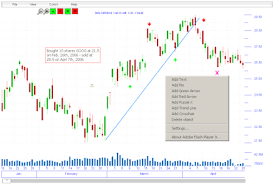 Flashstockcharts Financial Stock Chart Component For