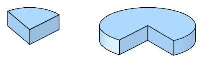 Unity Pie Chart 3d Pie Chart Codeproject