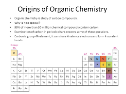 Introduction To Organic Chemistry Ppt Download