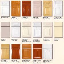 modern cabinet door style. Ultimate Kitchen Remodel: Magnificent Best 25 Cabinet Door Styles Ideas On Pinterest From Modern Style E