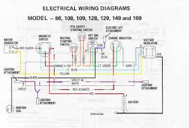 ih cub cadet forum archive through 13 2005 here is a color coded wiring diagram