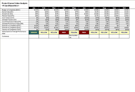 Operating Expense Analysis Template