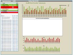 Audit Template Excel Yupar Magdalene Project Org