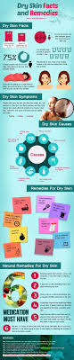 146 best Skin Health images on Pinterest | Health, Your skin and ...