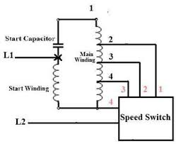 electric fan wiring diagram capacitor electric wiring diagrams electric fan wiring diagram capacitor electric auto wiring
