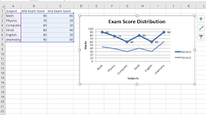 Python Plotting Charts In Excel Sheet With Data Tools