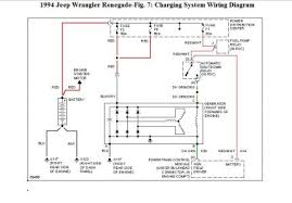 1994 jeep yj i feel dumb for asking charging system wiring diagram sorry this is best image i can get mark mhpautos