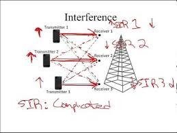 distributed power control  distributed power control
