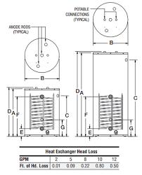 Electric Water Heater 40 Gallon Bradford White Sw240rl 40 Gallon Gas Water Heater