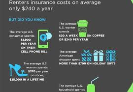 State Farm Home Insurance Texas Reviews Fresh Who Has The Cheapest Amazing Homeowners Insurance Quotes Texas