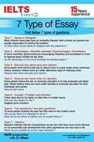 writing courses often require various types of essays type an essay online essaytyper types your essay in minutes