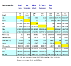 Metric Conversion Chart Templates 10 Free Word Excel