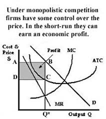 Реферат monopolistic competition and economic efficiency  monopolistic competitor when it does not choose to shut down produces the output where mc mr and the result would be economic profit abcd grey area