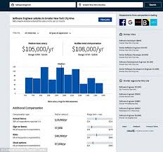 Linkedin Glassdoor Add Tools To Reveal Your Pay Potential