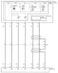 onstar wiring harness wiring diagram option onstar wiring harness wiring diagram mega onstar wiring harness
